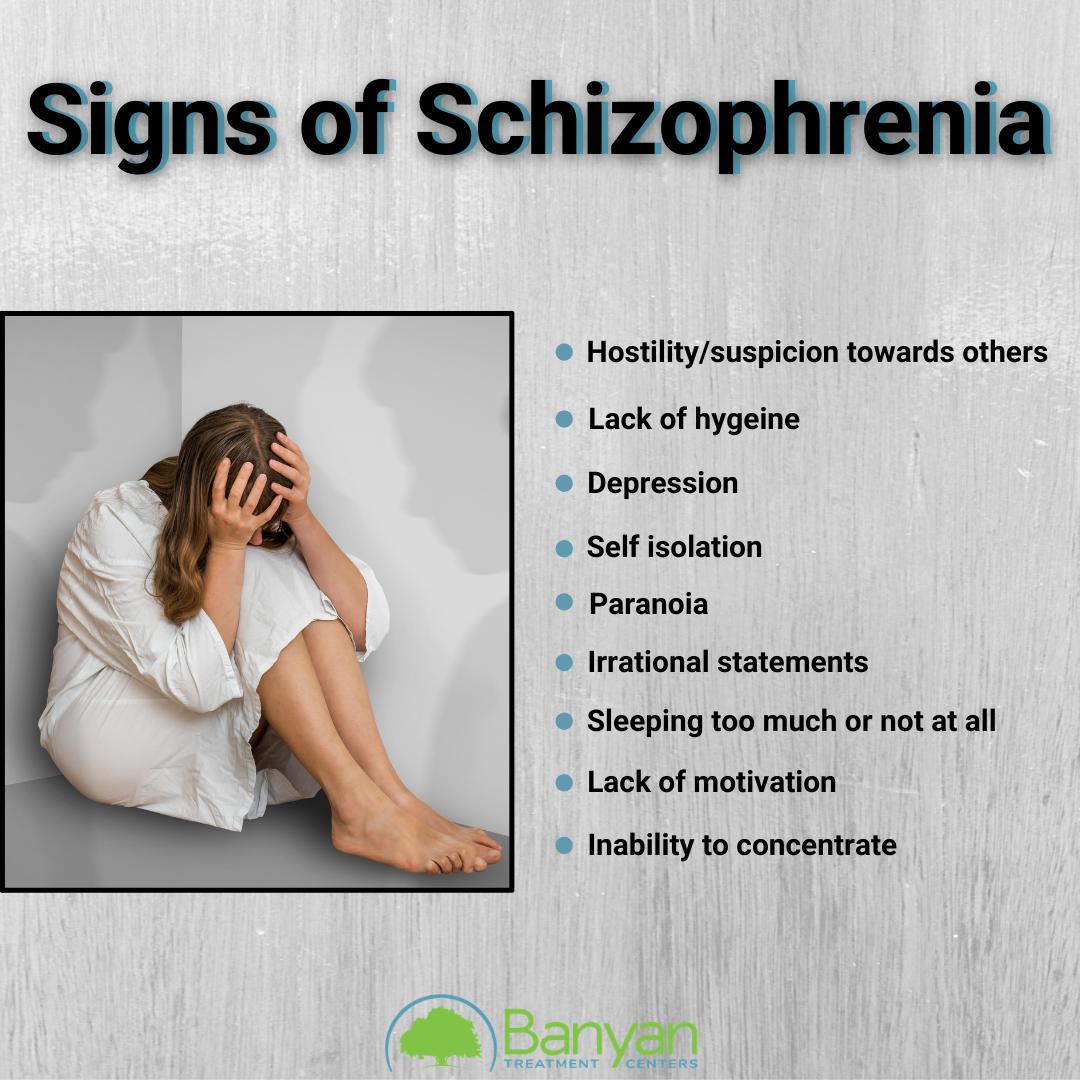 signs of schizophrenia